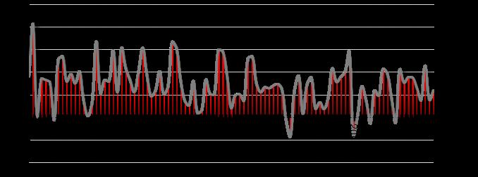 融智-中国对冲基金经理A股信心指数月度报告(2018-04)329.png