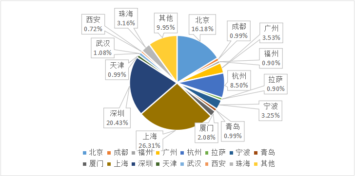 私募排排网-中国私募证券投资基金行业报告(2018年4月报)2690.png