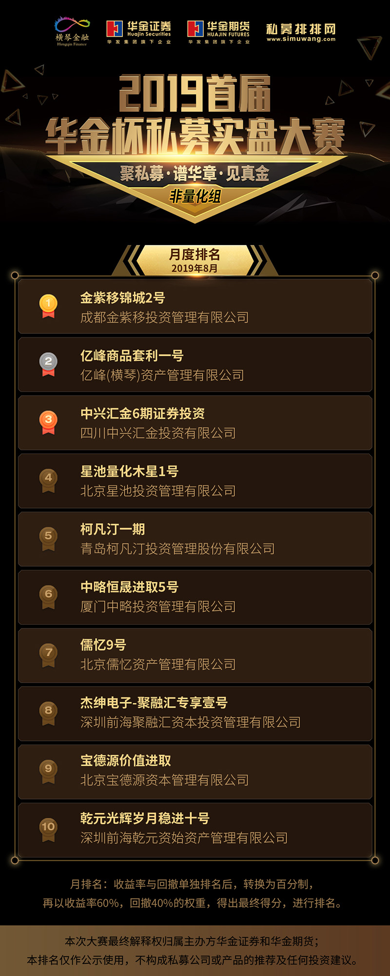 榜单1.jpg
