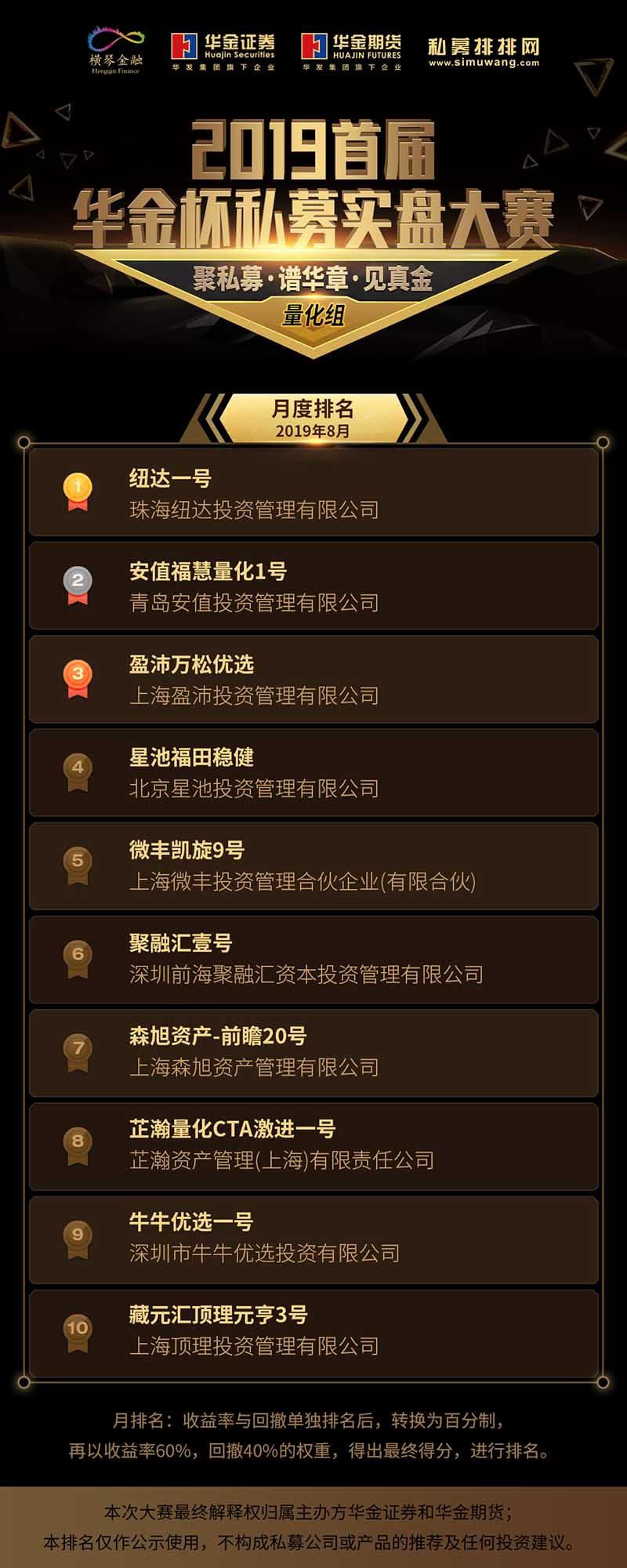 榜单2.jpg